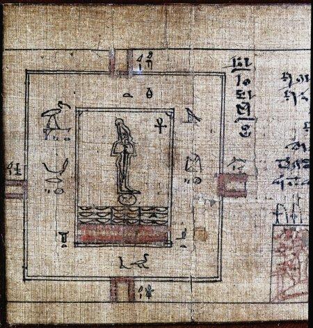 """Osiris está de pie, sobre el orbe o circulo de la tierra con el dios Geb (Tierra) en su interior. El mundo se halla sobre las nueve naciones del mundo, representadas por nueve arcos, los que a su vez representan simbólicamente las aguas del gran Océano y debajo de este una gran franja roja que representa las tierras rojas de los desiertos occidentales. Osiris ha sido representado de cara a la puerta o entrada Norte del mundo y de espaldas al Sur, quedando hacia su brazo derecho el Este y hacia el izquierdo el Oeste, que aquí vemos en la parte superior del plano. Encima de la cabeza de Osiris vemos el nombre de Nut (Diosa que representa el Cielo), a su pies, junto a la Puerta del Este, Geb (dios que presenta la Tierra). En el ángulo del suroeste, a sus pies, por la parte de atrás, la Diosa Neftis y en el ángulo del Sureste, Isis, a sus pies por la parte delantera que mira al norte. Por la misma parte delantera, mirando hacia el norte, arriba, en el ángulo noroeste, Horus, y la parte trasera, a las espaldas de Osiris, en el ángulo del suroeste, Thot, dios de todas las escrituras, lenguas, ciencias y artes mágicas. El jeroglífico de la Vida, el Anj, aparece justo hacia la parte noroeste, frente a Horus, lo que coincide con una de las denominaciones del Amenti o región occidental, Anje.t, """"Región de la Vida o de los Vivientes"""". (Pap. Salt 825. London)."""