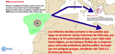 Sobre la cuestión de la verdadera cronología de la Atlántida.