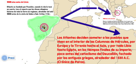 Atlantis Timeline: http://prezi.com/9kojy6uk1ef4/atlantis-chronologia-antiguedad-y-tiempos-de-la-atlantida/?utm_source=prezi-view&utm_medium=ending-bar&utm_content=Title-link&utm_campaign=ending-bar-tryout