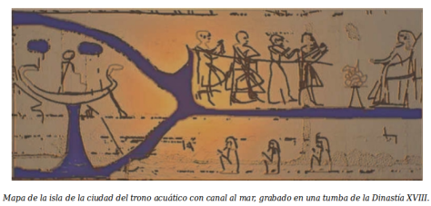 """Mapa con la """"Isla de los Dioses"""" en el inmenso mar de aguas frías delante de un canal estrecho, grabado en una tumba de la Dinastía XVIII"""