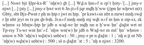 Transliteración de la Estela de Ameny, hallada junto al Mar Rojo