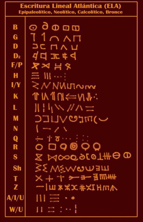 Escritura Lineal Atlántica (ELA)