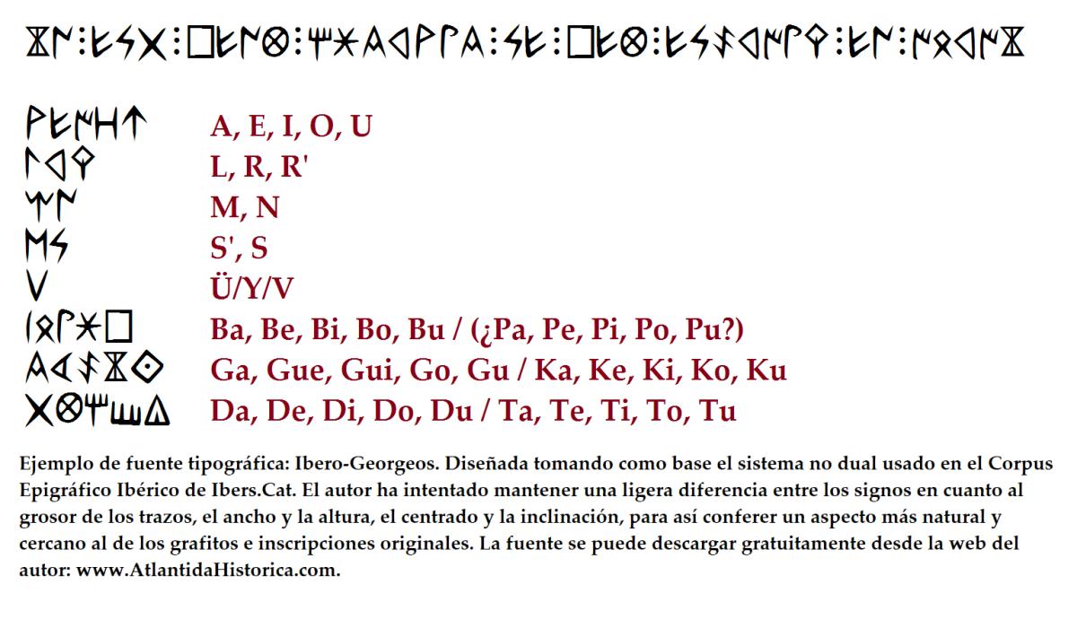 ¿Te gustaría escribir tu nombre en ibérico? Descarga esta fuente tipográfica ibérica de uso gratuito.