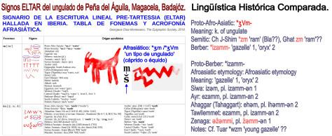 Signos ELTAR del 'ungulado' de la Peña del Águila, Magacela, Badajóz.