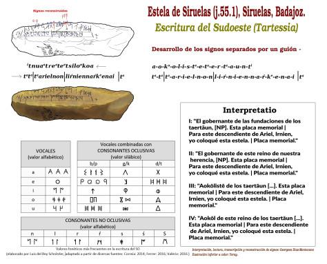 Interpretación epigráfica de la Estela de Siruelas (Badajoz)